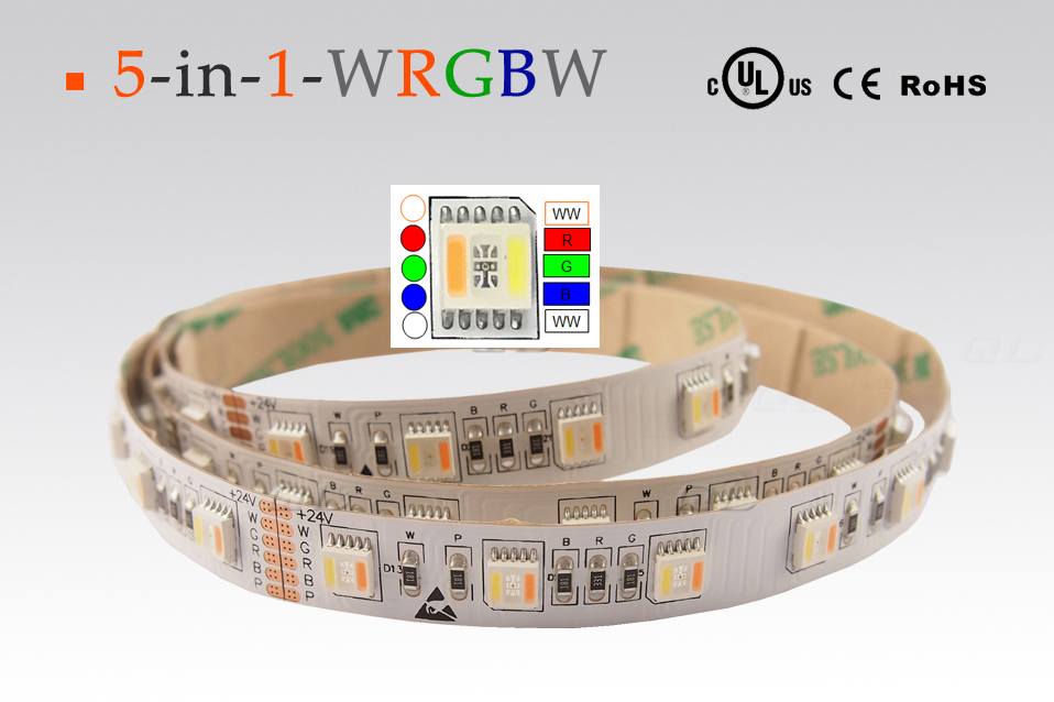 WRGBW LED Strips