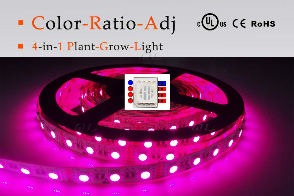 Color Ratio Adj Plant Grow Strip